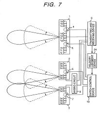 patent us20040164892 monopulse radar system google patents