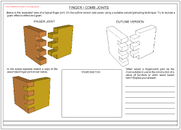 Types Of Wood Joints Pdf by Finger Joints