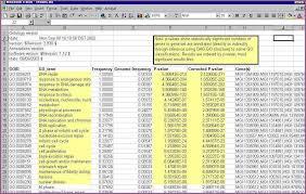 Spreadsheet Template Excel Excel Spreadsheet Templates Designproposalexle Com