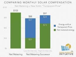 nissan leaf xcel energy rebate ev ownership savings emission reductions and community benefits