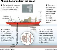 a new frontier for diamond mining the ocean the washington post
