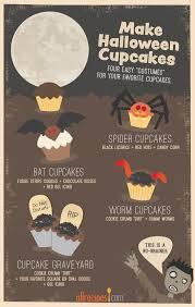 bat cupcakes peeinn com