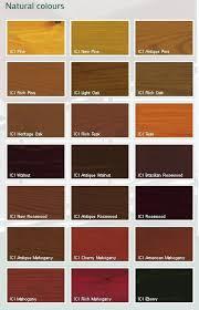 interior paint colour charts uk