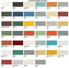 jotun hardtop flexi polyurethane topcoat marine paint 5 ltr