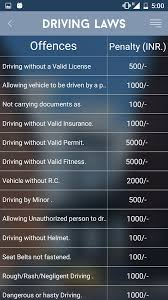 driving license practice test android apps on google play