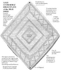 high priest breastplate stonehenge gold breastplate as the geometry of the astronomical system