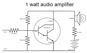 chapter 10 computers and electronics build a simple 1 watt