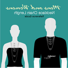 chain length mens necklace images Womens and mens necklace length guide ksvhs jewellery jpg