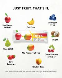 that u0027s it a paleo certified treat for everyday snacking
