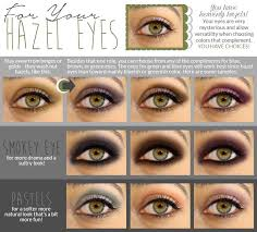 make your eyes pop basic eye shadow color theory