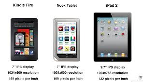 kindle books on nook color ipad 2 vs kindle fire vs nook tablet specs showdown geek com