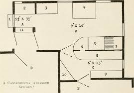 how to select beautiful timber like an interior designer u2014 verity