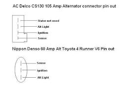 3 wire gm alternator cs130 wiring diagram wiring diagram simonand