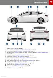tesla model 3 è online copia u201ctrafugata u201d del manuale utente