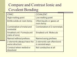comparing ionic and covalent bonds worksheet comparing ionic and