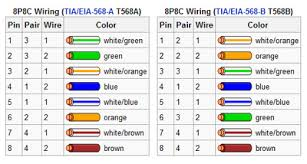 cat6 b wiring diagram wiring diagram and schematic design