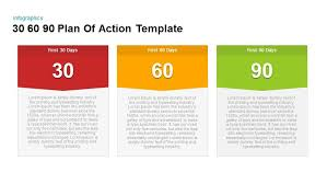 18 sales action plan template powerpoint business cycle diagram