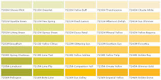 yellow color swatches magnificent 00018 4006 blick student grade