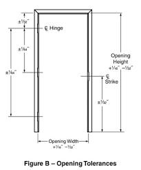 Standard Interior Wall Thickness Jamb Construction Details Steel Door Institute