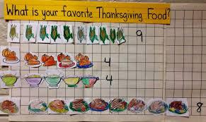 kindergarten is easy kindergarten thanksgiving