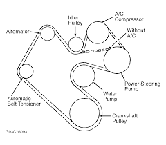 1999 dodge durango serpentine belt routing and timing belt diagrams