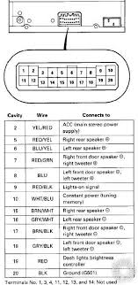 1999 honda civic fuse layout 1999 civic wiring diagram wiring diagrams