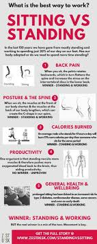 Standing Vs Sitting Desk Standing Vs Sitting At Work Neck Benefit And Office Exercise