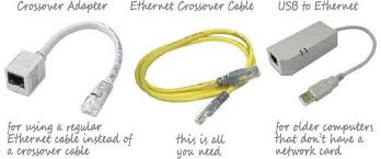 wiring diagram ethernet lan cable vs crossover a b wiring