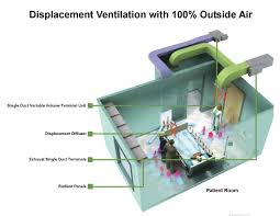 indoor ventilation systems chapter 44 indoor air quality heat