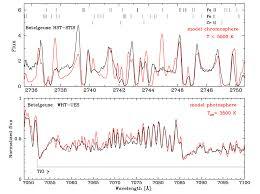 astrophysics research a lobel