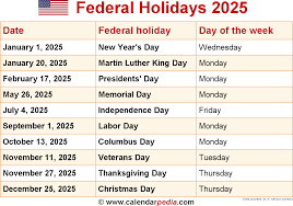 Friday After Thanksgiving Federal Holidays 2025
