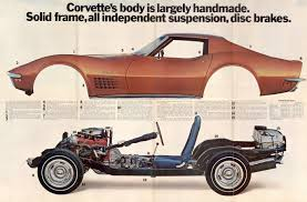 vintage corvette the corvette online c3 buyer u0027s guide