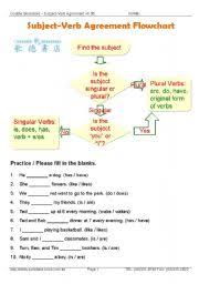grammar subject verb agreement flowchart with exercises