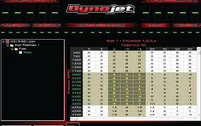pcv maps dynojet power commander fc fuel injection module efc22906