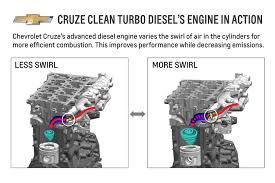 lexus ct200h vs vw jetta tdi 2014 chevrolet cruze turbo diesel u2013 video