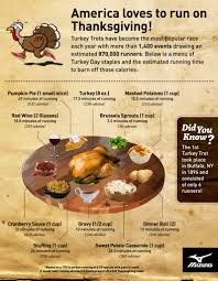 thanksgiving dinner for 2 this infographic tells you how long to run to burn off