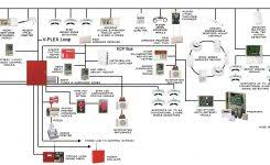 lighting contactor wiring diagram pdf circuit and schematics diagram
