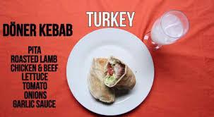 駑ission cuisine 世界各國人 喝酒後想吃 的美食分別是