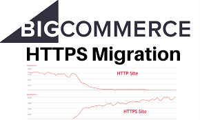 https how how to safely migrate your bigcommerce store to site wide https ssl