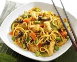 cuisiner konjac recette de wok de shirataki de konjac aux légumes et dinde marinée