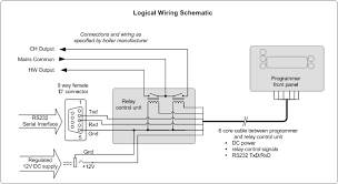 microchip pic based central heating programmer with serial cli