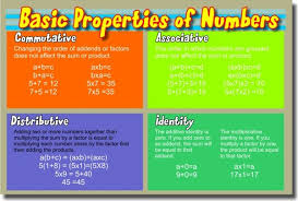 properties 126 math