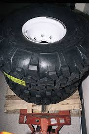 Wheel And Tire Package Deals Should You Buy Tires And Wheels As A Package Technical Articles