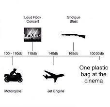 Loud Noises Meme - decibel levels chart new meme about sound levels goes to 11