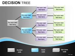 tree diagram template powerpoint gavea info