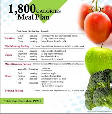 best 25 1600 calorie meal plan ideas on pinterest healthy diet