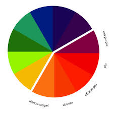choosing a color scheme in color order the art of choosing analogous color schemes