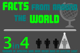 10 facts from around the world izismile