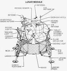 diagram of the apollo lunar module courtesy of nasa history