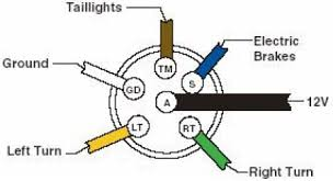 trailer wiring diagram connectors pinoutcircuit schematic